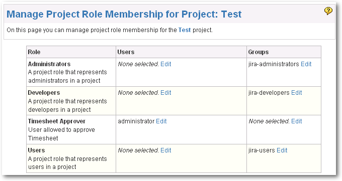 """role of project planning in improving When small business owners hear """"project management,"""" it's easy to  project  management thrives on everyone performing their roles and."""